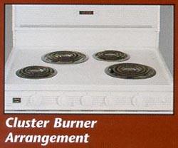 Cluster Burner